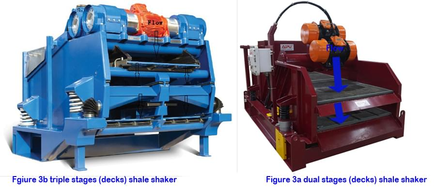 triple and dual deck shale shaker