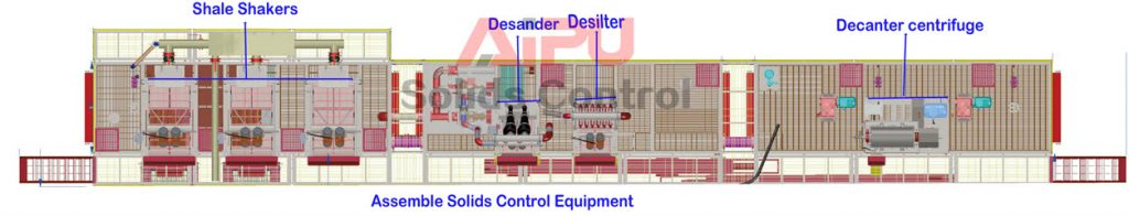 Solids control equipment in mud system