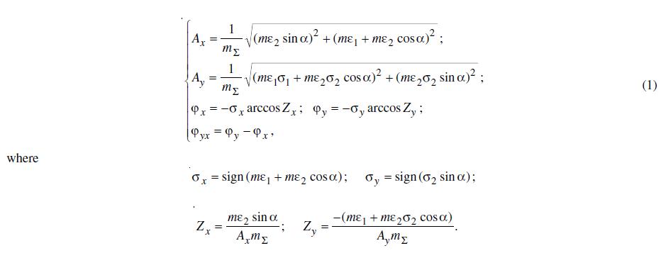 shaker formulas -1