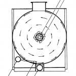 cylindrical mxier