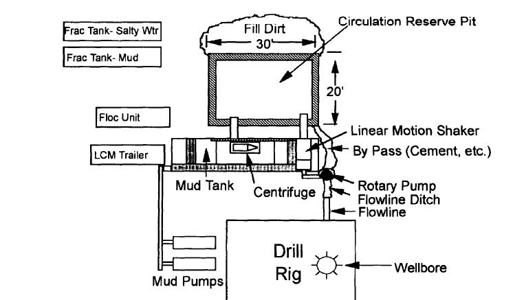 centrifugs devistering system